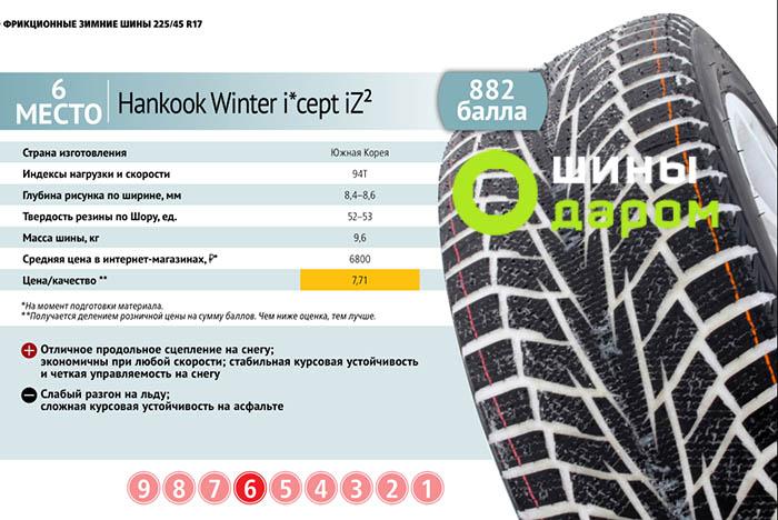 тесты шин за рулем 2016